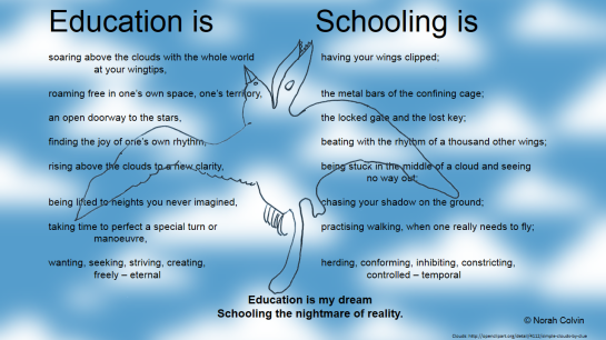 education-is-2