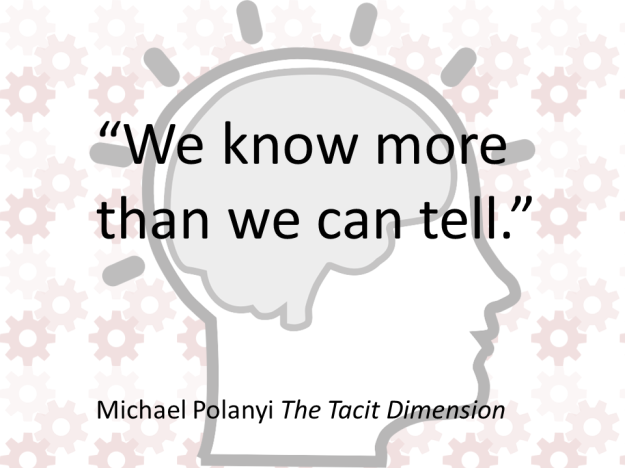 Michael Polanyi  The Tacit Dimension
