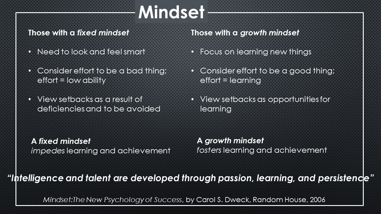 growth mindset An idea that is beginning to gain a lot of favour in educational circles at the moment is the notion of fixed versus growth mindsets, and how they might relate to students and learning.