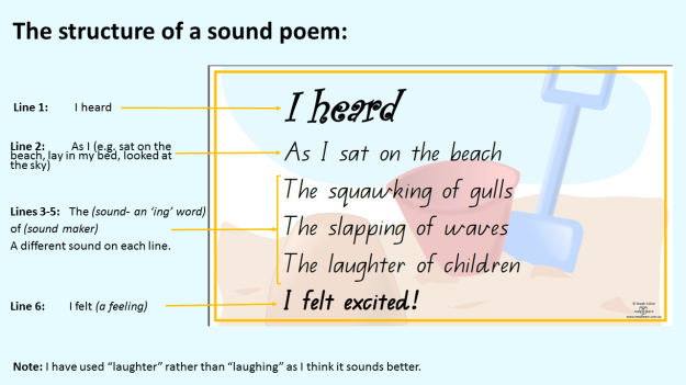 The structure of a sound poem