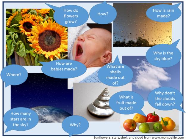 questions-children-ask