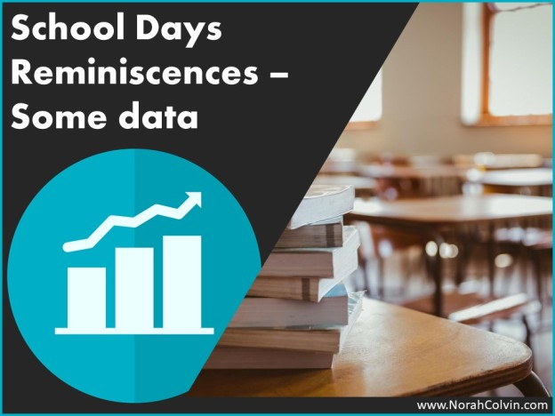School Days Reminiscences -- Some Data